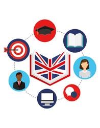 International Formation continue Compétences Communication Certification Centre d'étude de langues